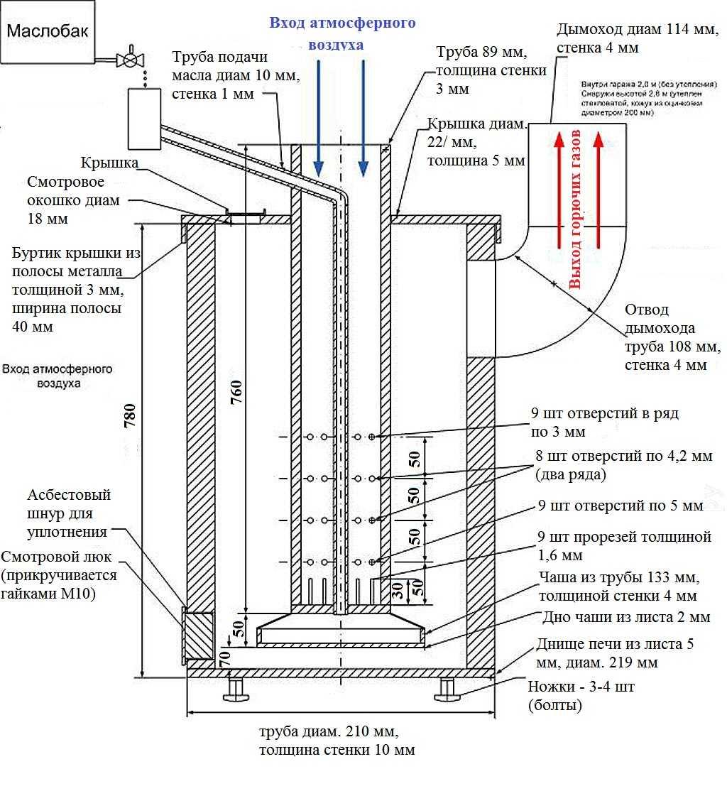 Kompor Buatan Sendiri Untuk Garasi Tungku Paling Sederhana Spiral Minyak Diesel Disipasi Panas Yang Lebih Besar Karena Adanya Perubahan Dimensi Atau Peningkatan Suplai Udara Tidak Mungkin Dilakukan Rezim Termal Akan Terganggu