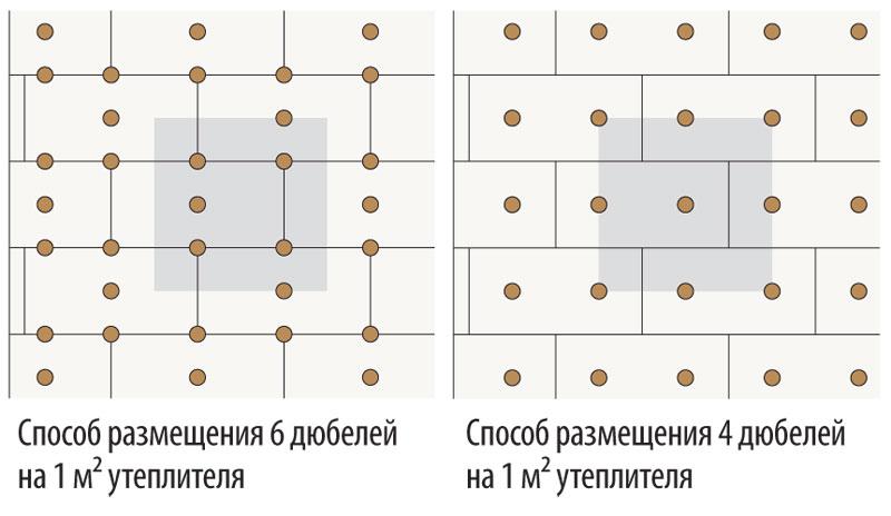 на сколько грибков крепить пеноплекс